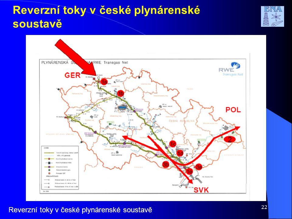 Reverzní toky v české plynárenské soustavě
