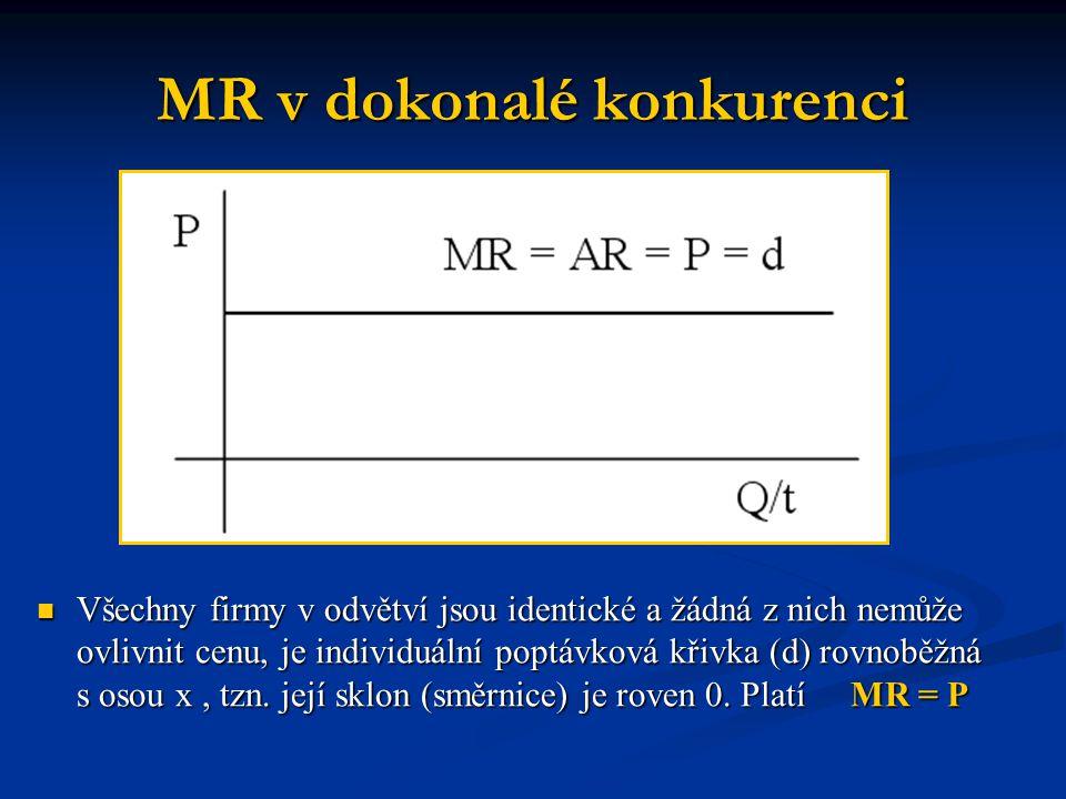 MR v dokonalé konkurenci