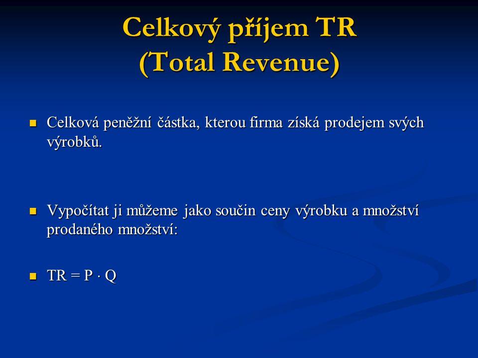 Celkový příjem TR (Total Revenue)