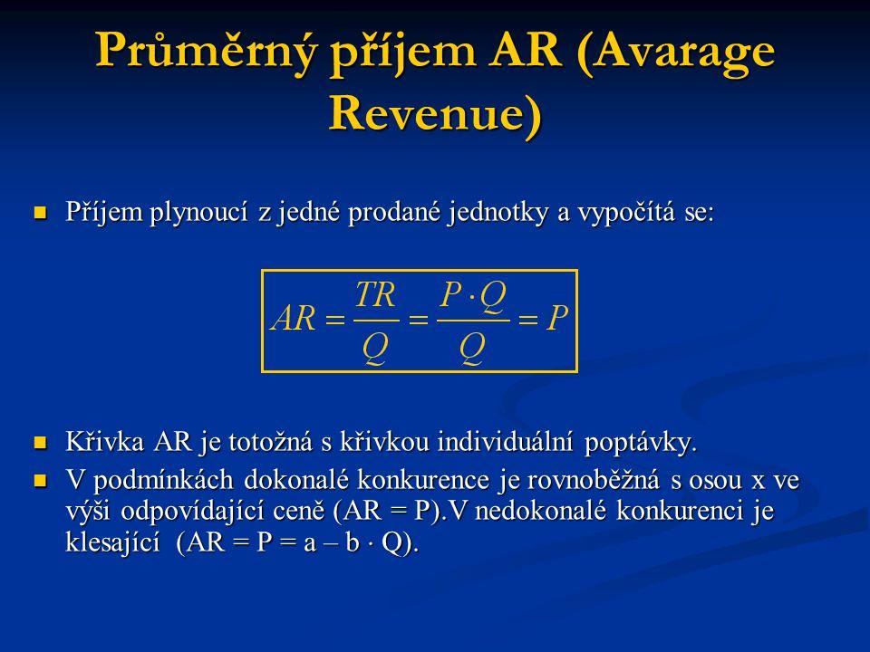Průměrný příjem AR (Avarage Revenue)