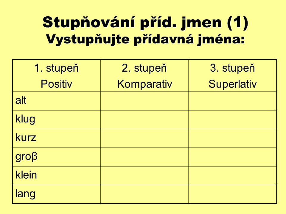 Stupňování příd. jmen (1) Vystupňujte přídavná jména: