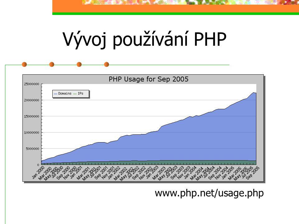 Vývoj používání PHP www.php.net/usage.php