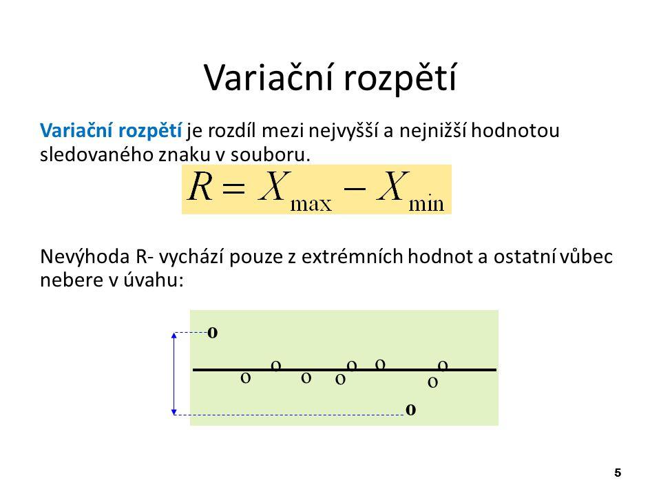 Variační rozpětí Variační rozpětí je rozdíl mezi nejvyšší a nejnižší hodnotou sledovaného znaku v souboru.