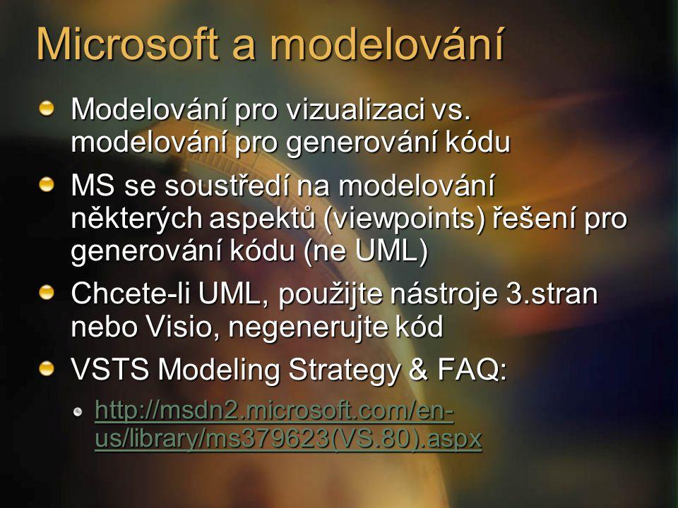 Microsoft a modelování