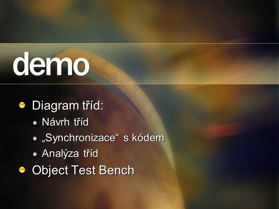 """Diagram tříd: Object Test Bench Návrh tříd """"Synchronizace s kódem"""