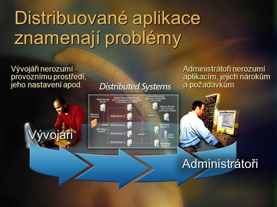 Distribuované aplikace znamenají problémy