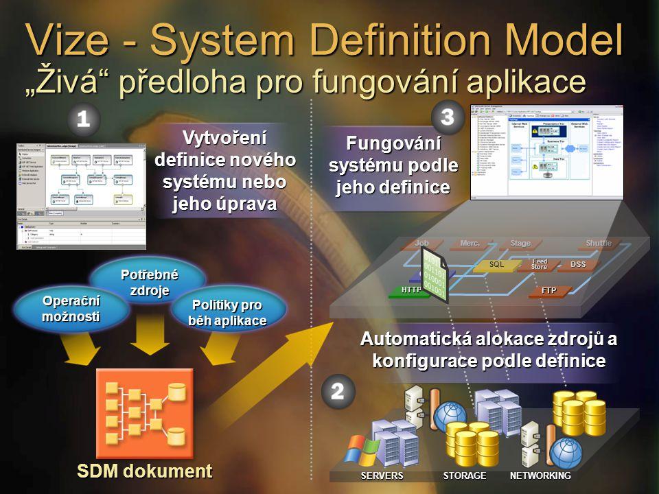 """Vize - System Definition Model """"Živá předloha pro fungování aplikace"""