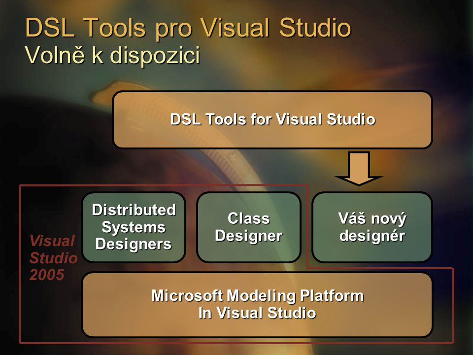 DSL Tools pro Visual Studio Volně k dispozici