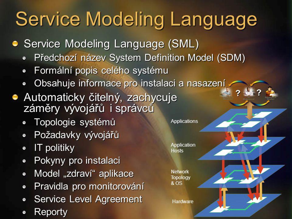 Service Modeling Language
