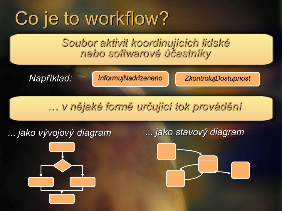 Co je to workflow Soubor aktivit koordinujících lidské nebo softwarové účastníky. Například: InformujNadrizeneho.