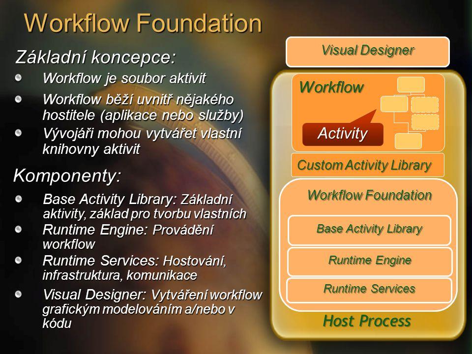 Workflow Foundation Základní koncepce: Komponenty: Workflow Activity