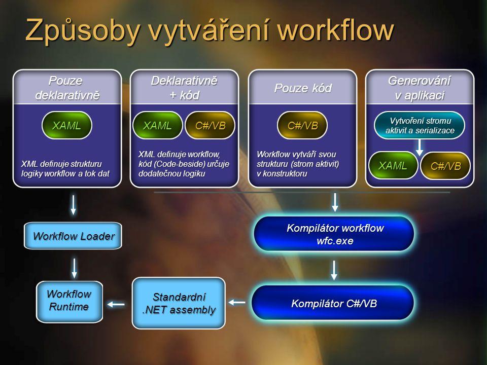 Způsoby vytváření workflow