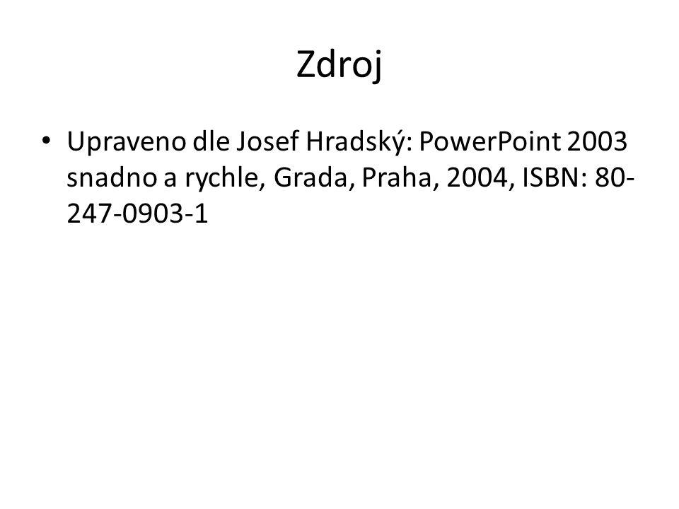 Zdroj Upraveno dle Josef Hradský: PowerPoint 2003 snadno a rychle, Grada, Praha, 2004, ISBN: 80-247-0903-1.