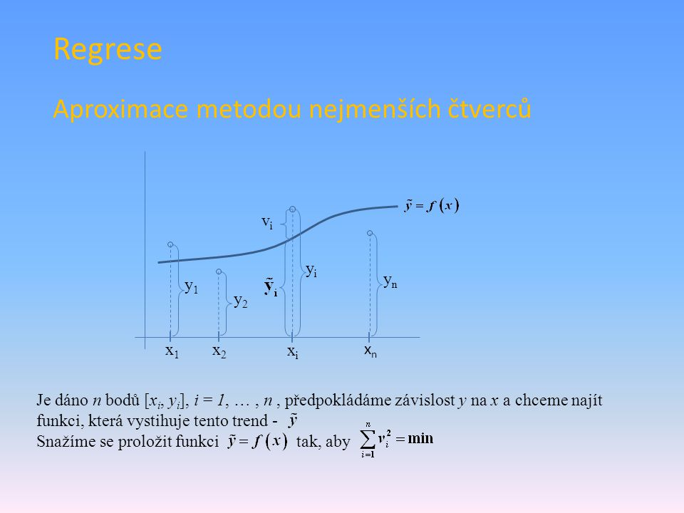 Regrese Aproximace metodou nejmenších čtverců
