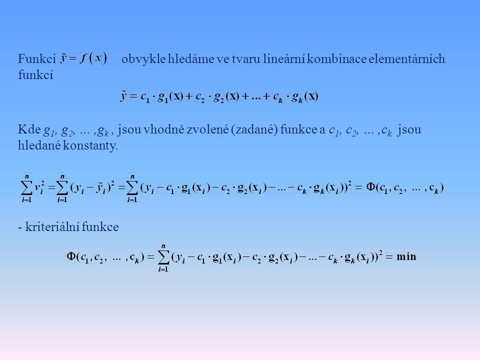 Funkci obvykle hledáme ve tvaru lineární kombinace elementárních funkcí