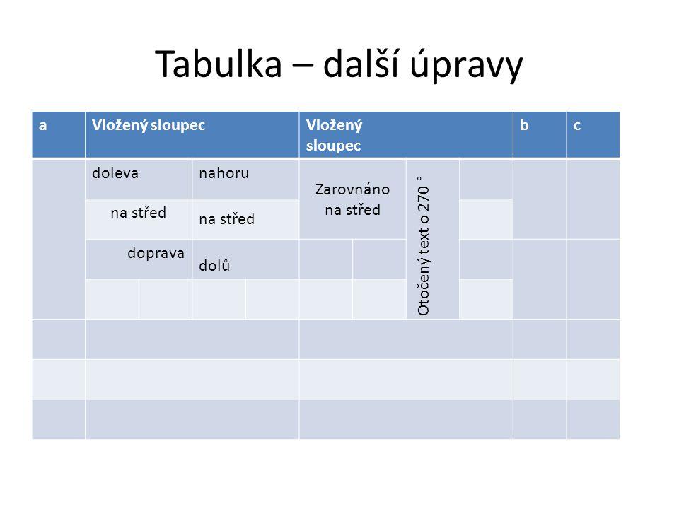 Tabulka – další úpravy a Vložený sloupec Vložený sloupec b c doleva