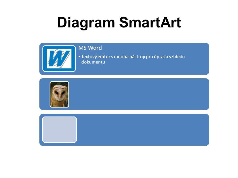 Diagram SmartArt MS Word