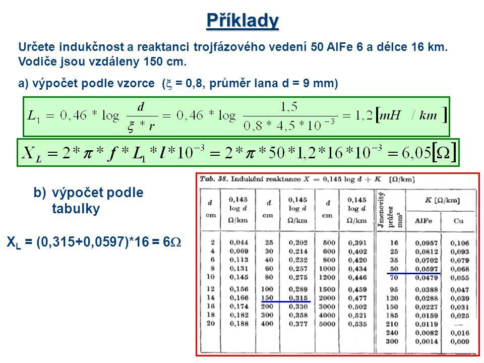Příklady b) výpočet podle tabulky XL = (0,315+0,0597)*16 = 6