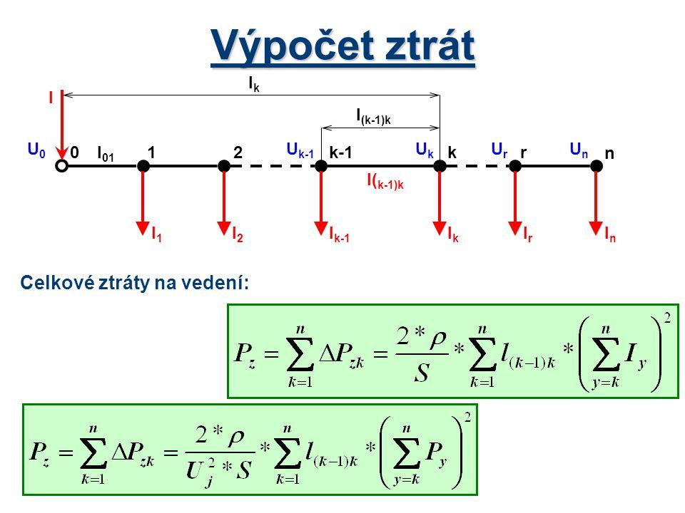 Výpočet ztrát Celkové ztráty na vedení: 2 1 k k-1 Ir n r Ik Ik-1 I2 I1