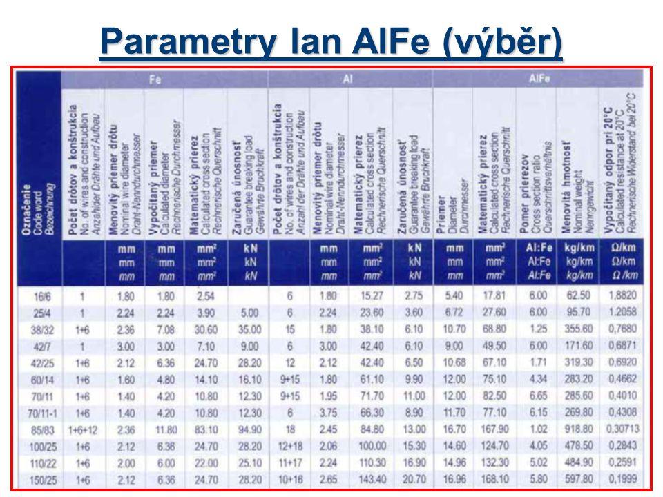 Parametry lan AlFe (výběr)
