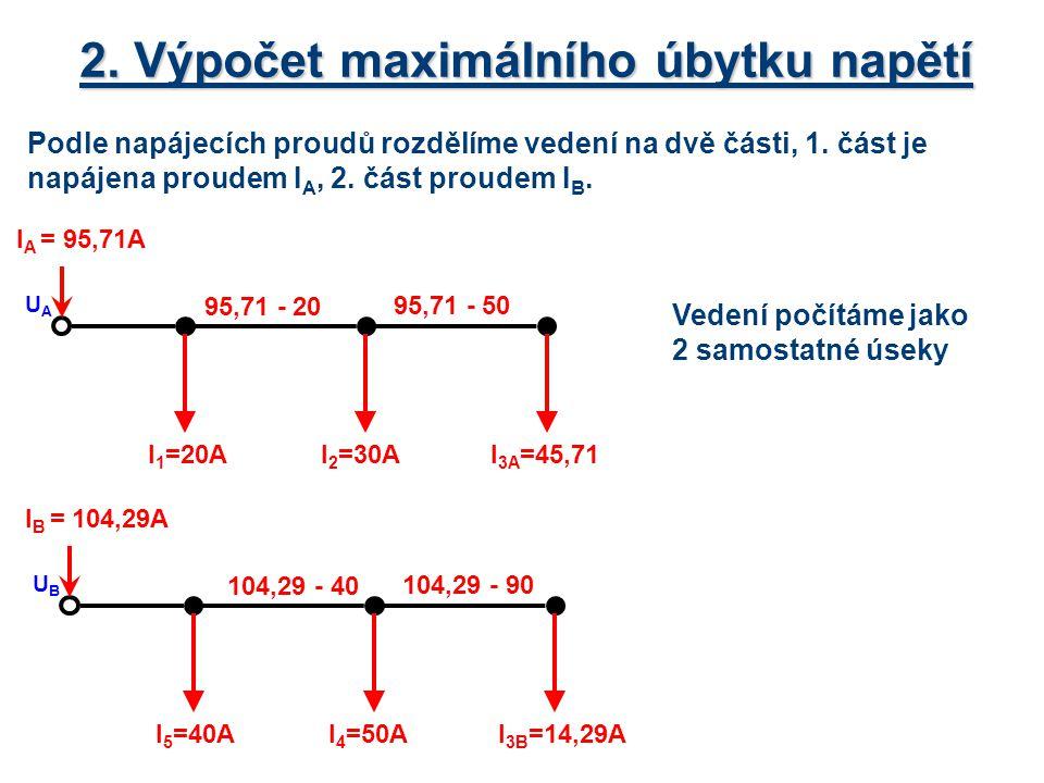 2. Výpočet maximálního úbytku napětí