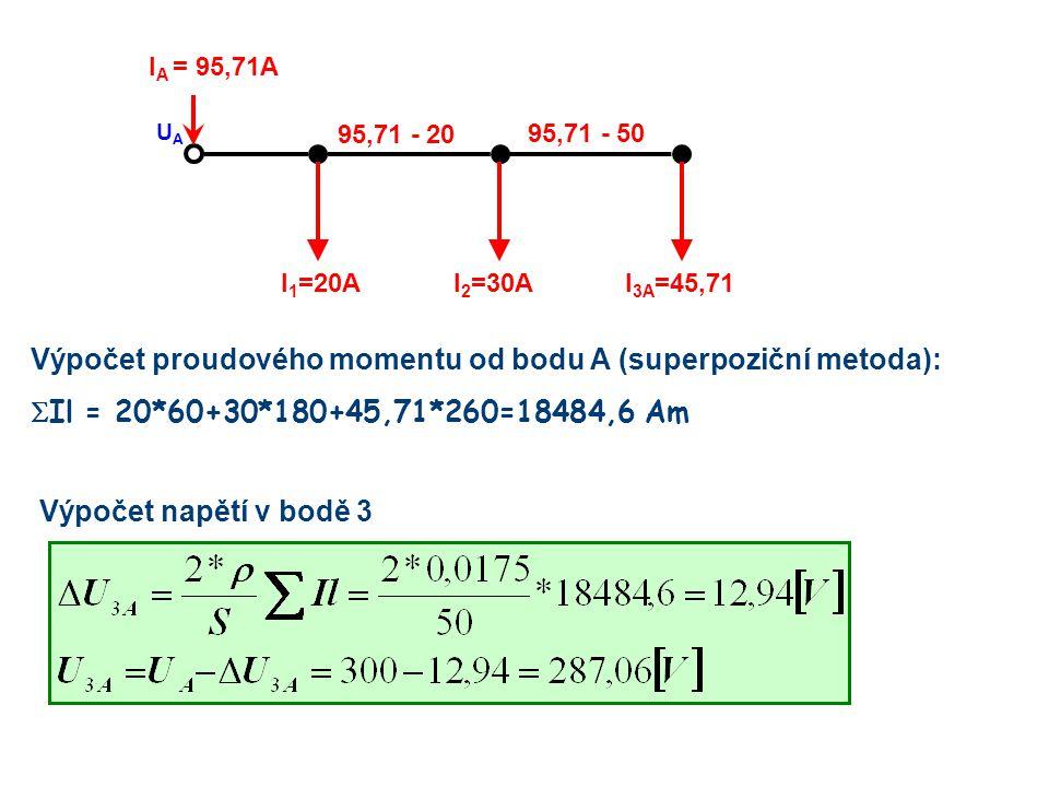Výpočet proudového momentu od bodu A (superpoziční metoda):