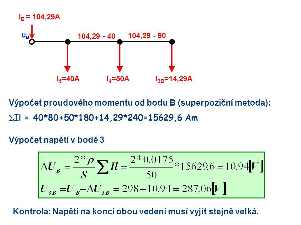 Výpočet proudového momentu od bodu B (superpoziční metoda):