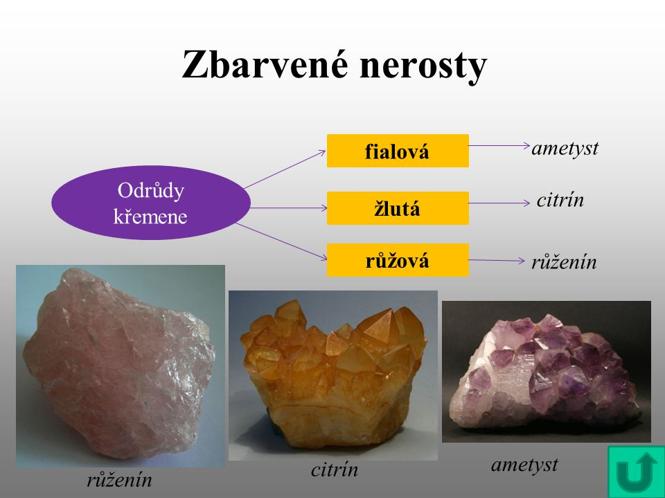 Zbarvené nerosty ametyst fialová Odrůdy křemene citrín žlutá růžová