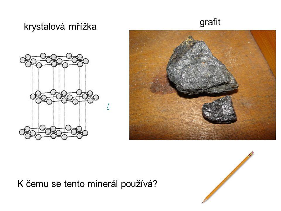 K čemu se tento minerál používá