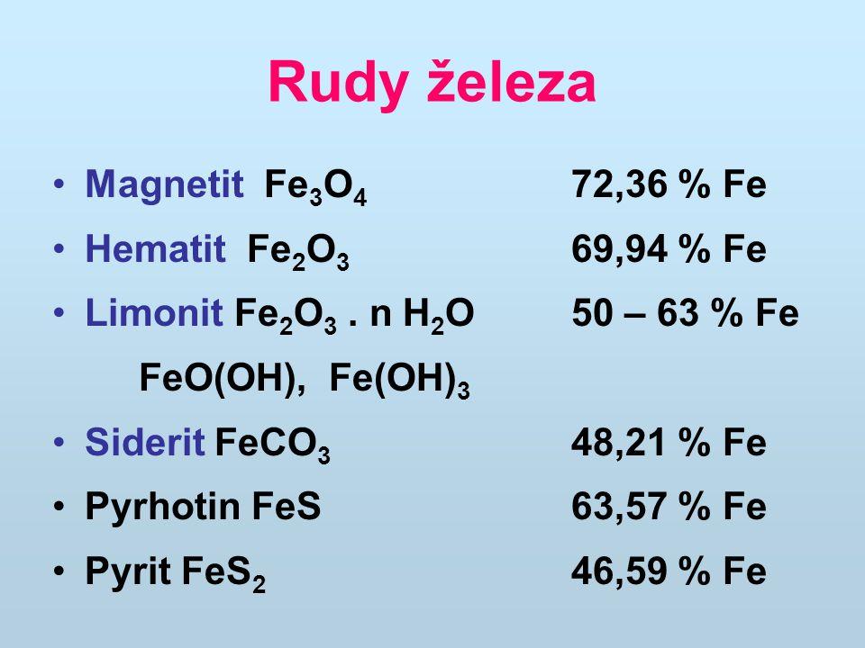Rudy železa Magnetit Fe3O4 72,36 % Fe Hematit Fe2O3 69,94 % Fe