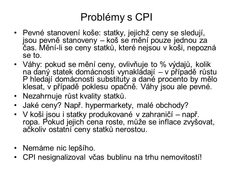 Problémy s CPI