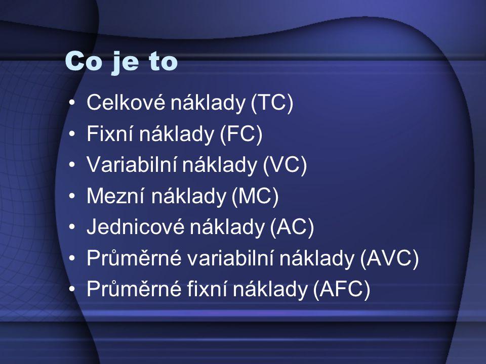 Co je to Celkové náklady (TC) Fixní náklady (FC)