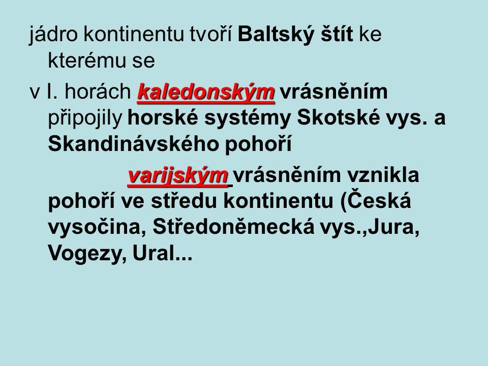 jádro kontinentu tvoří Baltský štít ke kterému se