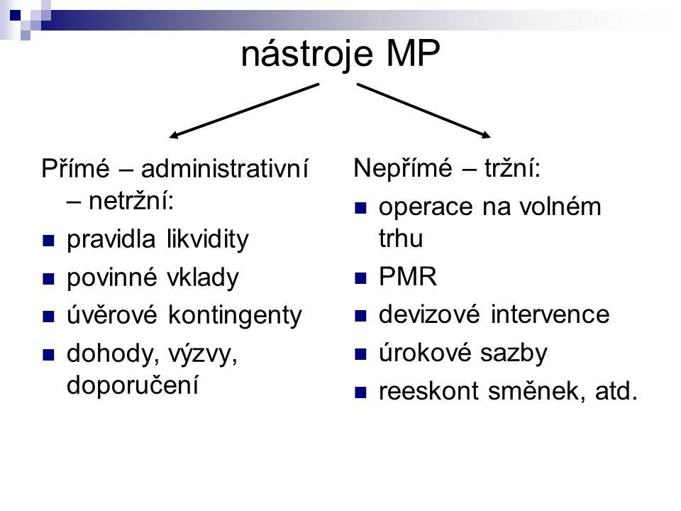 nástroje MP Přímé – administrativní – netržní: Nepřímé – tržní: