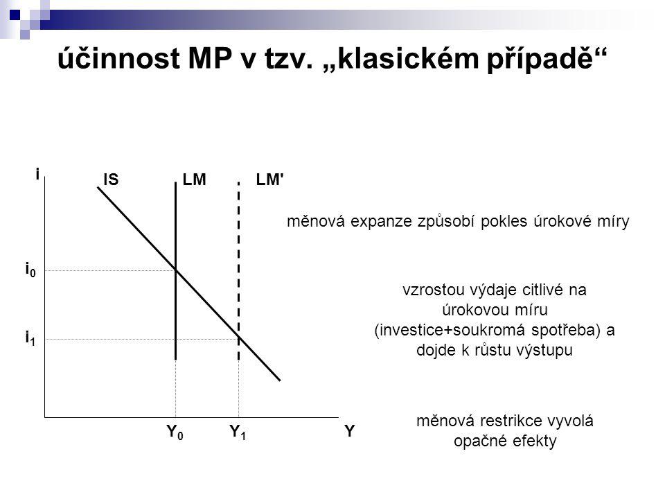 """účinnost MP v tzv. """"klasickém případě"""
