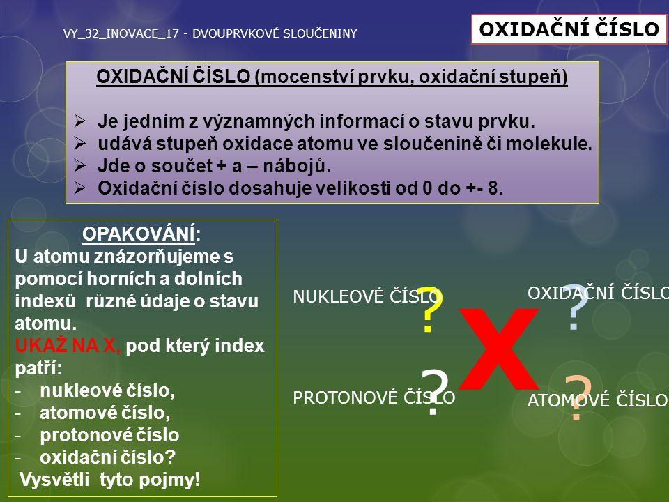 OXIDAČNÍ ČÍSLO (mocenství prvku, oxidační stupeň)