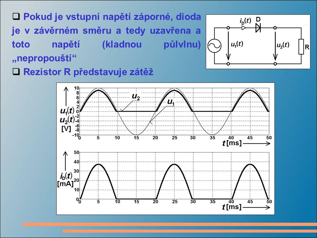 """Pokud je vstupní napětí záporné, dioda je v závěrném směru a tedy uzavřena a toto napětí (kladnou půlvlnu) """"nepropouští"""