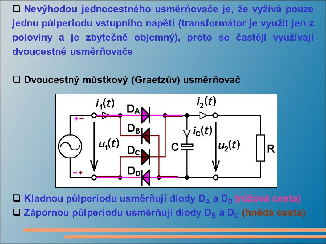Nevýhodou jednocestného usměrňovače je, že vyžívá pouze jednu půlperiodu vstupního napětí (transformátor je využit jen z poloviny a je zbytečně objemný), proto se častěji využívají dvoucestné usměrňovače