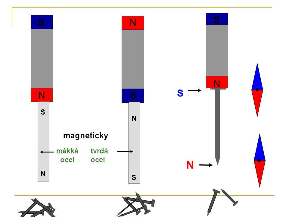 N S N S N S S S N magneticky měkká ocel tvrdá ocel N N S