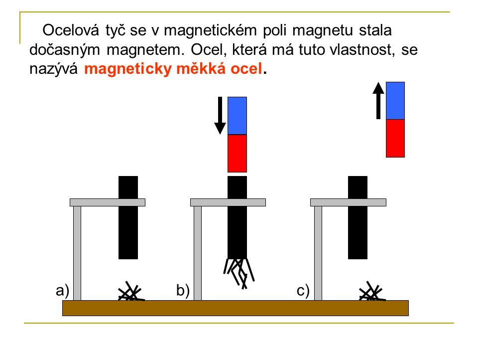 Ocelová tyč se v magnetickém poli magnetu stala dočasným magnetem