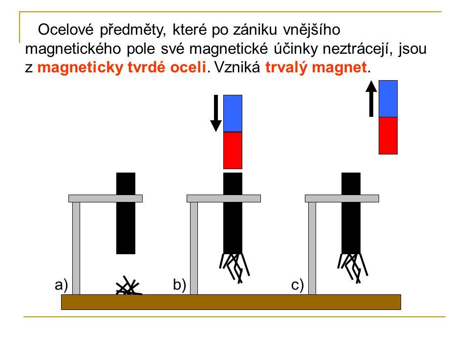 Ocelové předměty, které po zániku vnějšího magnetického pole své magnetické účinky neztrácejí, jsou z magneticky tvrdé oceli. Vzniká trvalý magnet.