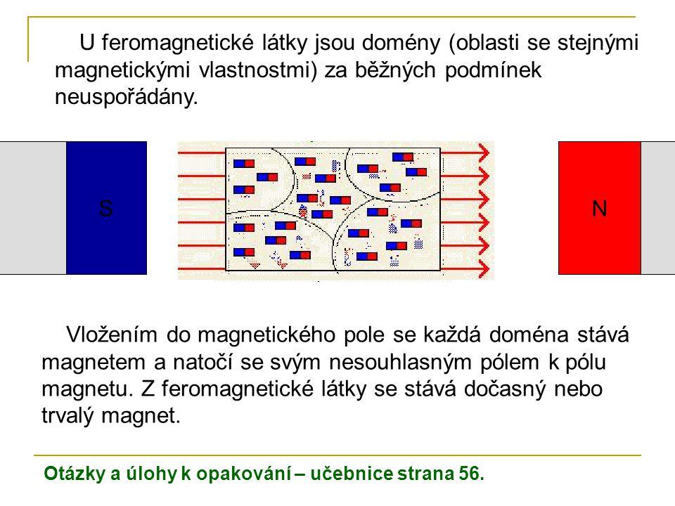 U feromagnetické látky jsou domény (oblasti se stejnými magnetickými vlastnostmi) za běžných podmínek neuspořádány.