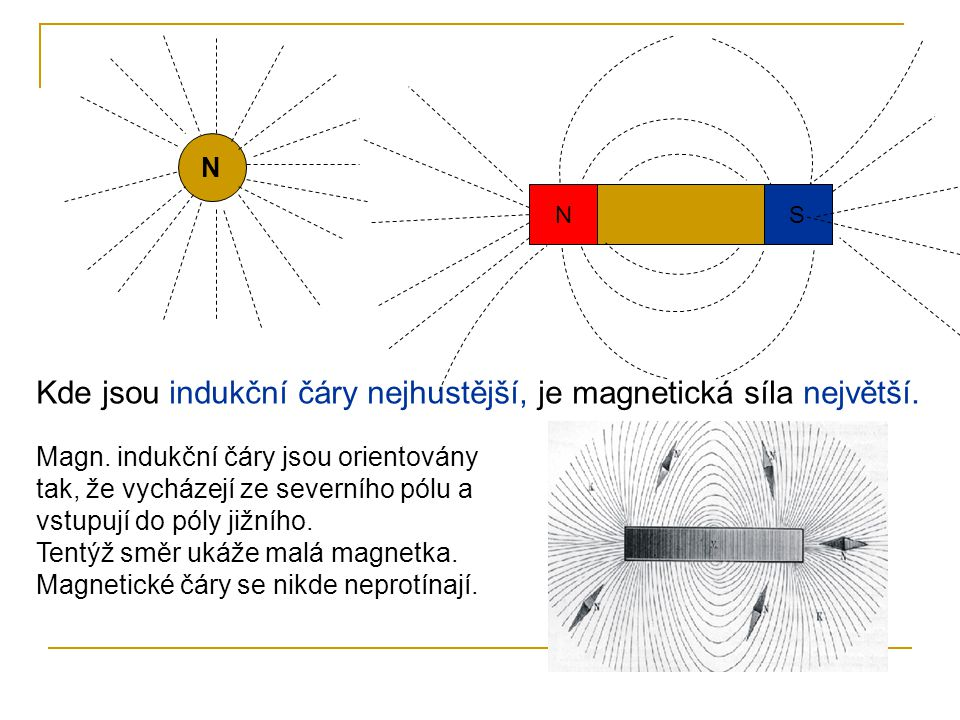 Kde jsou indukční čáry nejhustější, je magnetická síla největší.