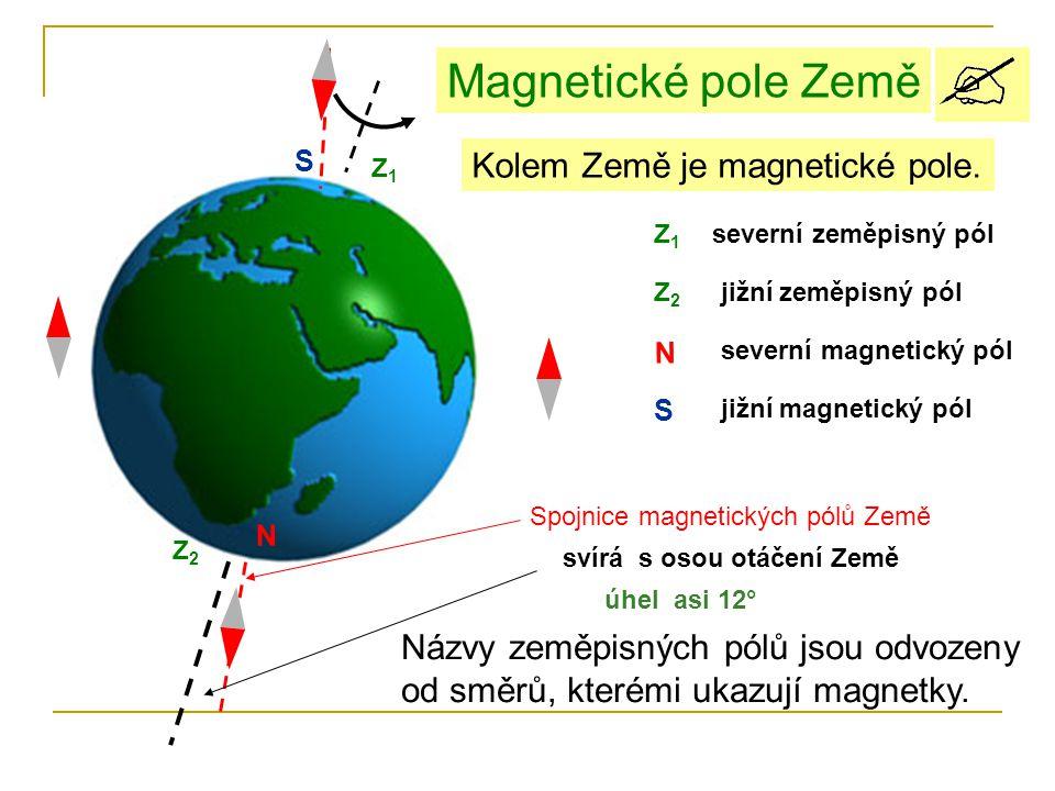 Magnetické pole Země Kolem Země je magnetické pole.