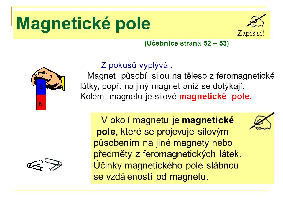 Magnetické pole Z pokusů vyplývá :