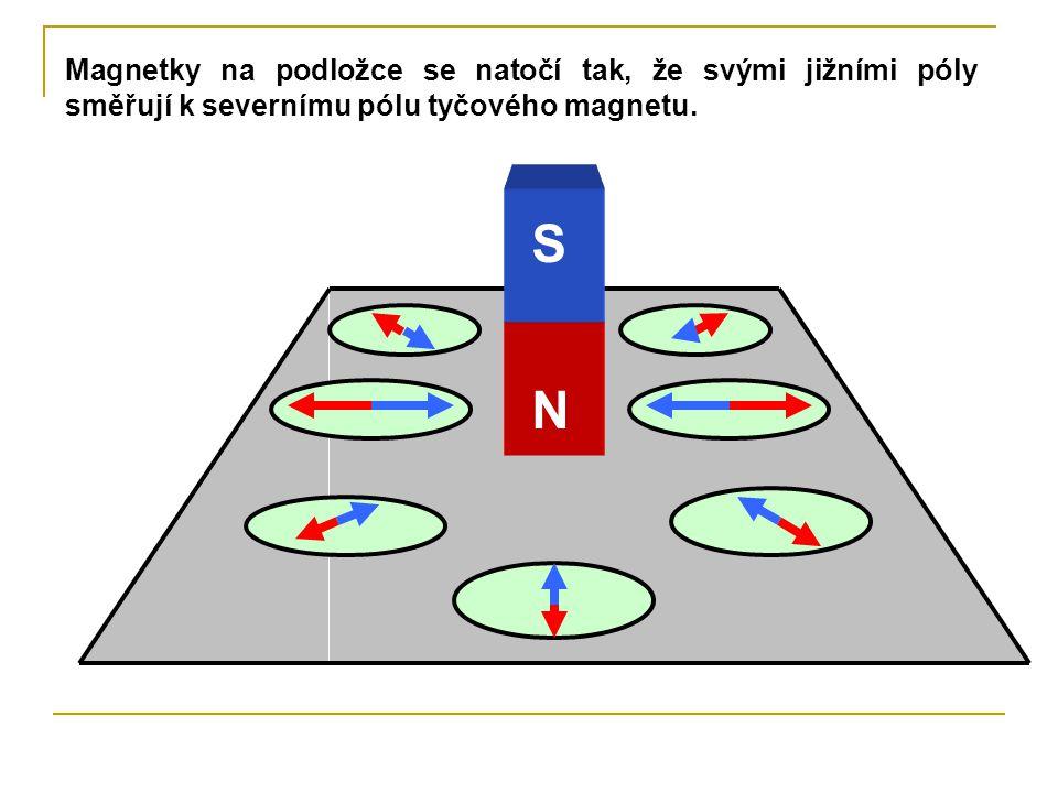 Magnetky na podložce se natočí tak, že svými jižními póly směřují k severnímu pólu tyčového magnetu.