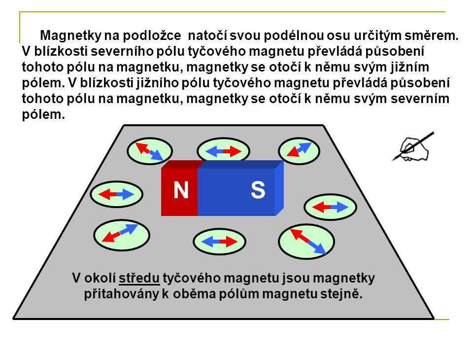 Magnetky na podložce natočí svou podélnou osu určitým směrem