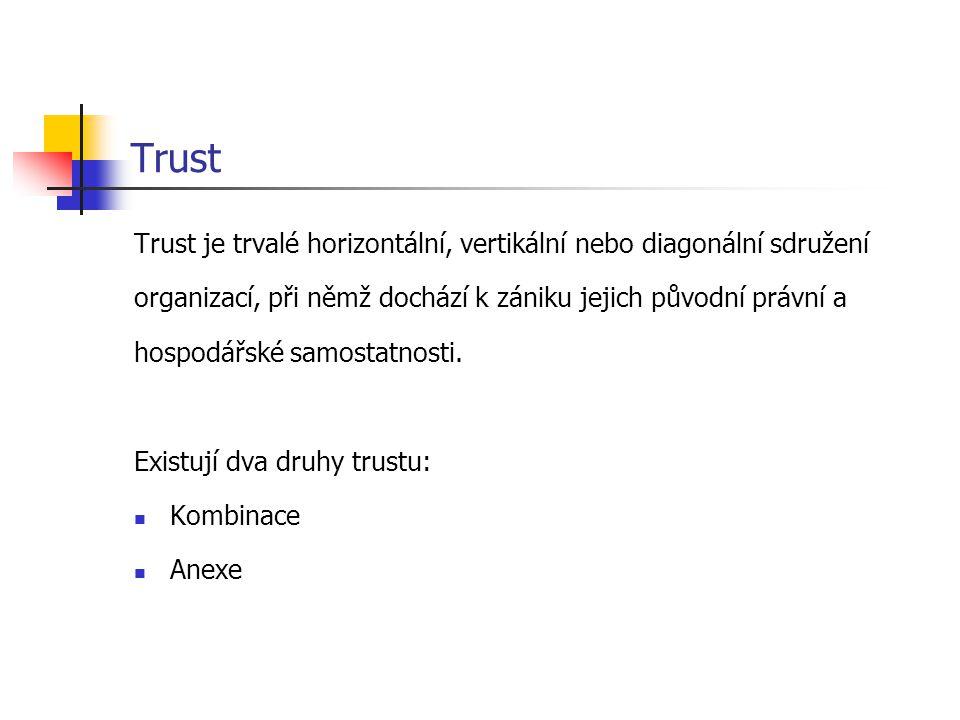 Trust Trust je trvalé horizontální, vertikální nebo diagonální sdružení. organizací, při němž dochází k zániku jejich původní právní a.