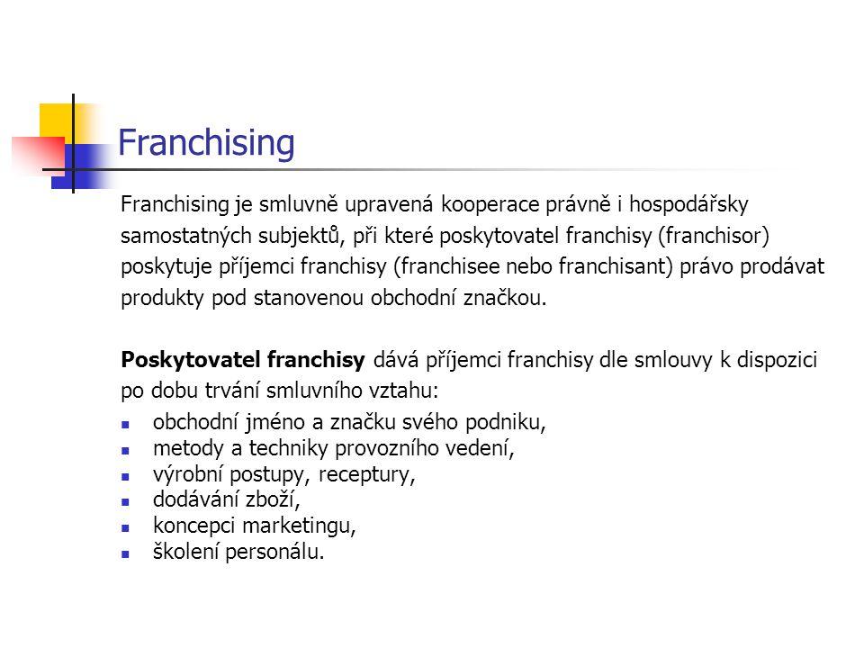 Franchising Franchising je smluvně upravená kooperace právně i hospodářsky. samostatných subjektů, při které poskytovatel franchisy (franchisor)