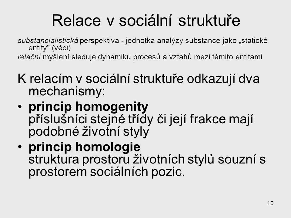 Relace v sociální struktuře